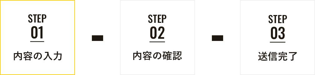 フォームからのお問い合わせ Step1